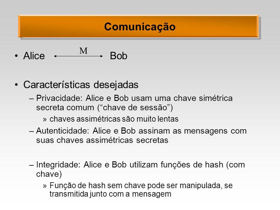 Comunicação Alice Bob Características desejadas M