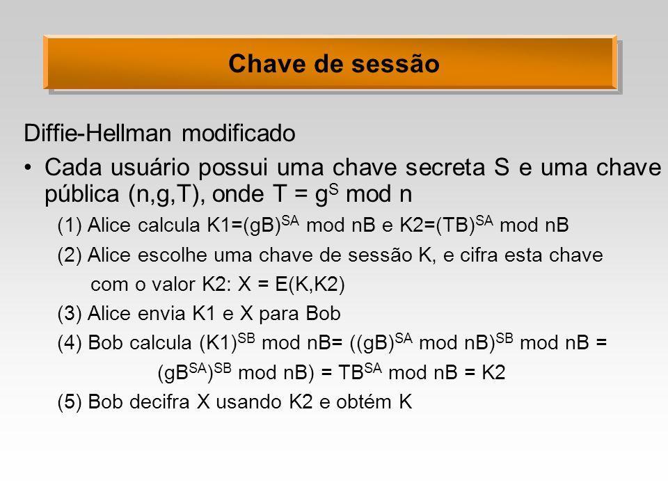 Chave de sessão Diffie-Hellman modificado