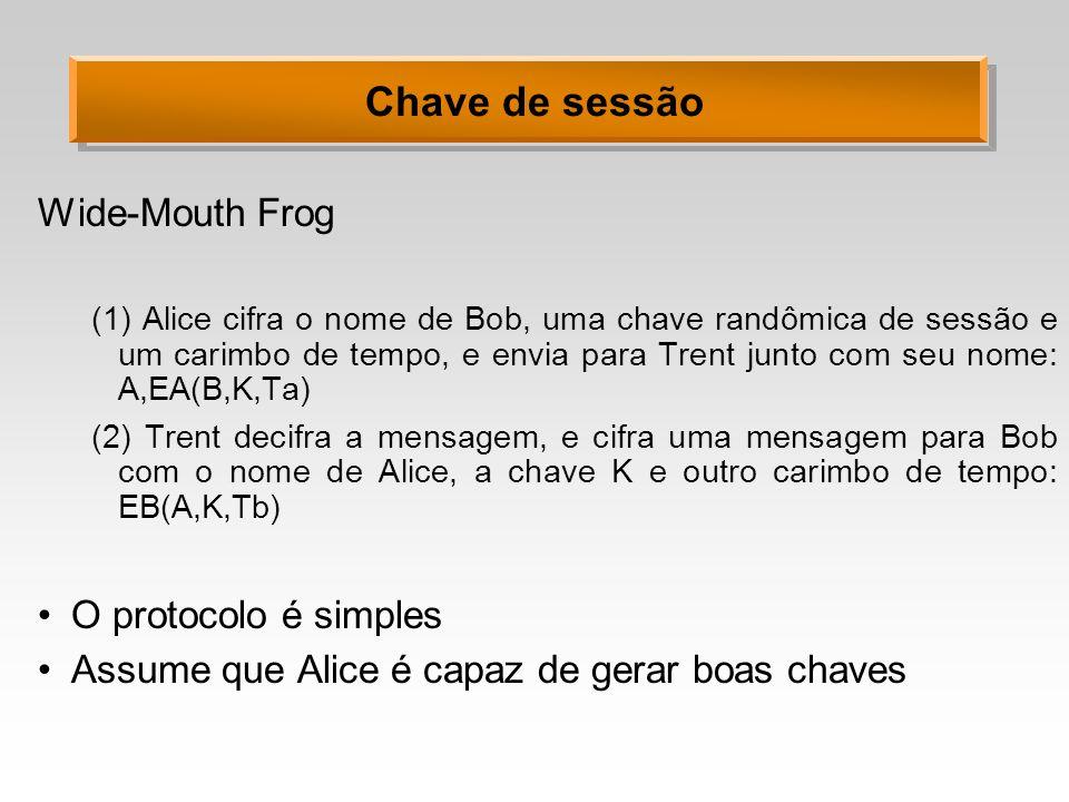 Chave de sessão Wide-Mouth Frog O protocolo é simples