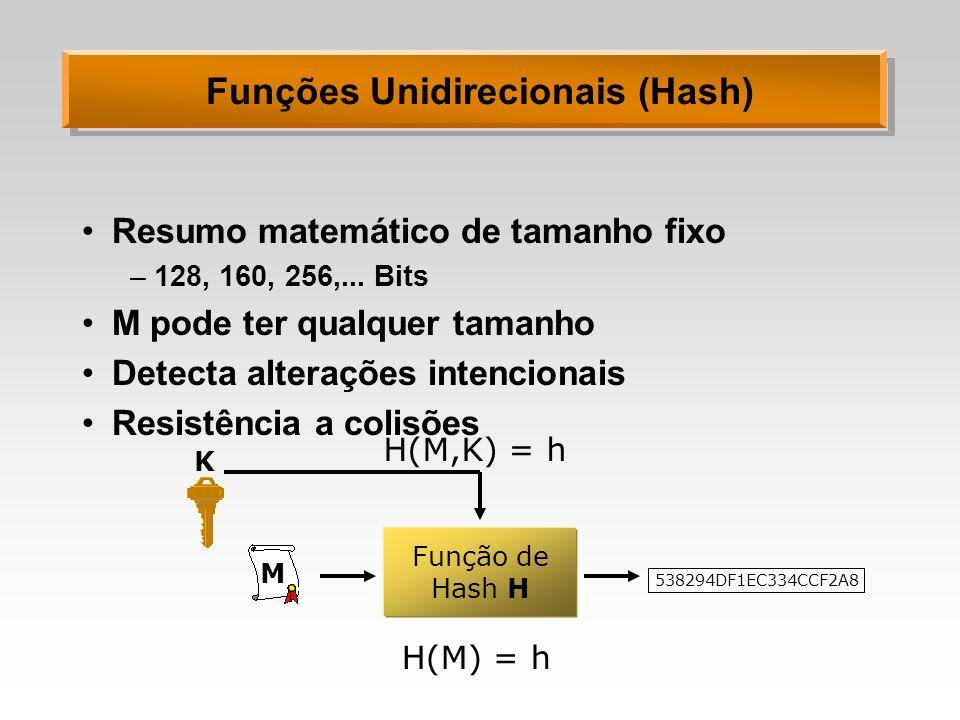 Funções Unidirecionais (Hash)