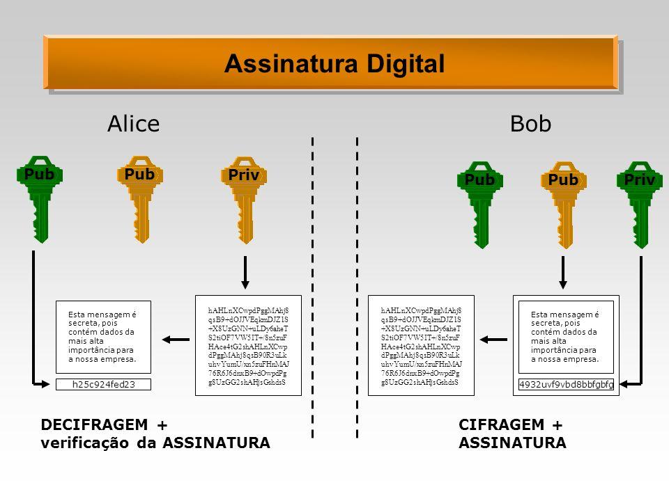 Assinatura Digital Alice Bob Pub Pub Priv Pub Pub Priv DECIFRAGEM +