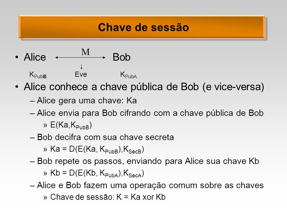 Chave de sessão Alice Bob