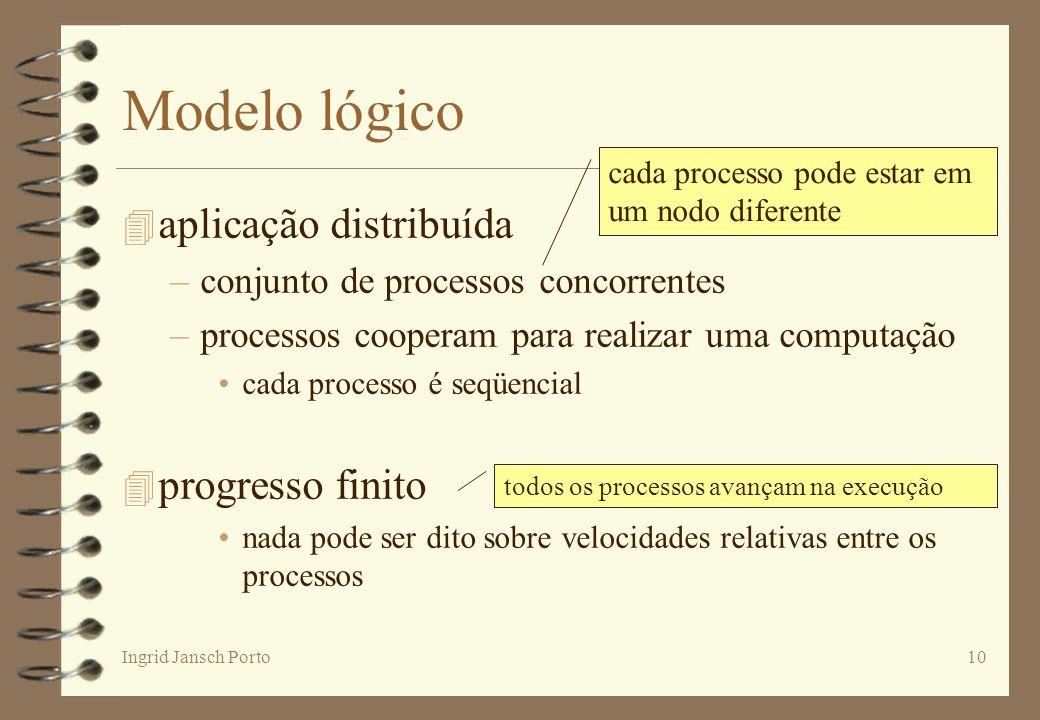 Modelo lógico aplicação distribuída progresso finito