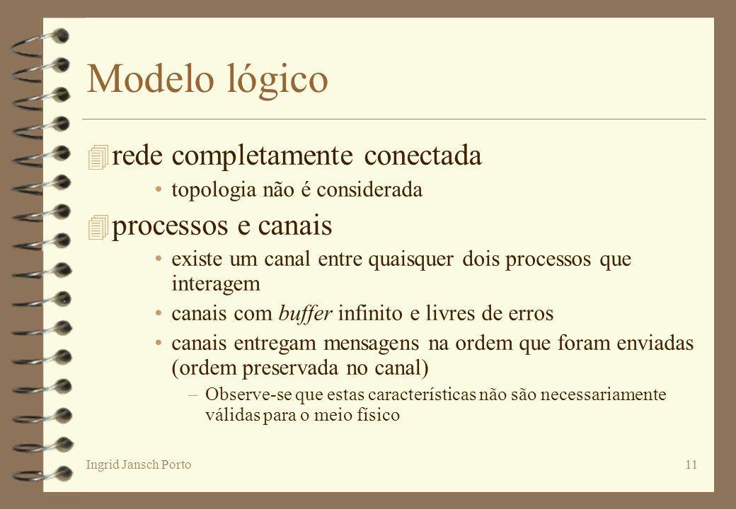 Modelo lógico rede completamente conectada processos e canais