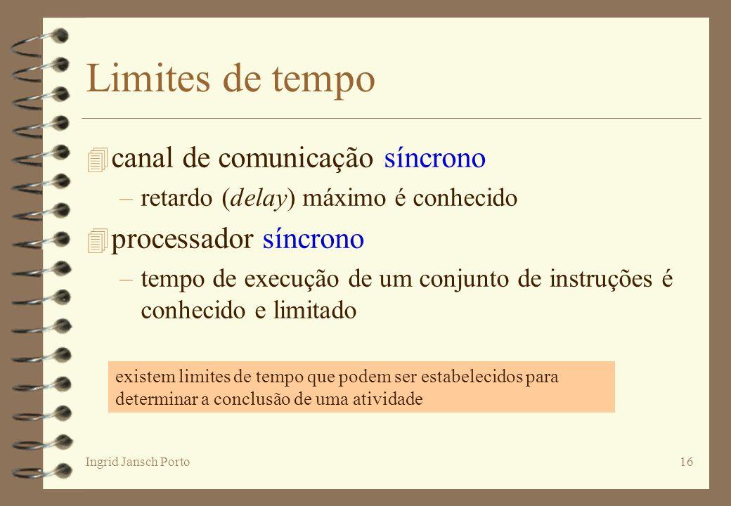 Limites de tempo canal de comunicação síncrono processador síncrono