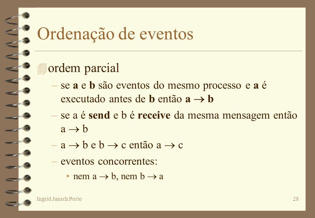 Ordenação de eventos ordem parcial