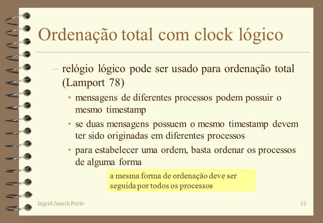 Ordenação total com clock lógico