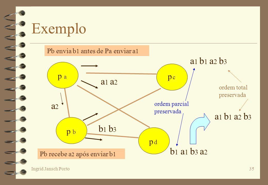 Exemplo a1 b1 a2 b3 a1 a2 a2 a1 b1 a2 b3 b1 b3 b1 a1 b3 a2 p a p c p b