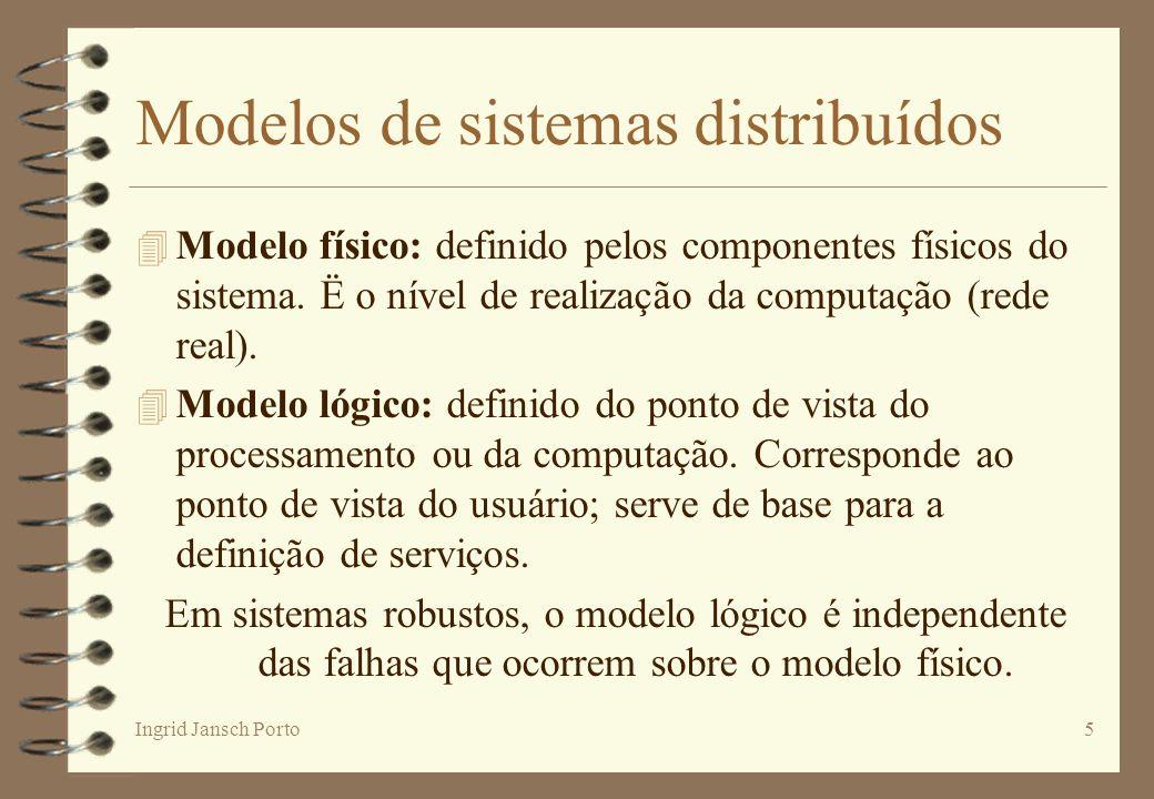 Modelos de sistemas distribuídos
