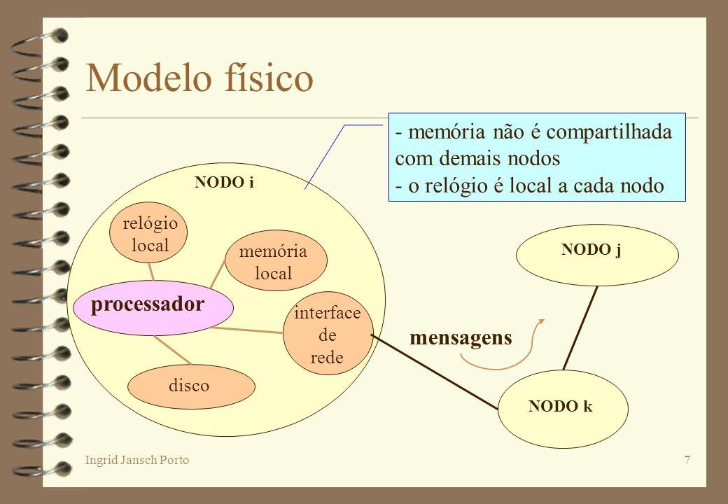 Modelo físico - memória não é compartilhada com demais nodos