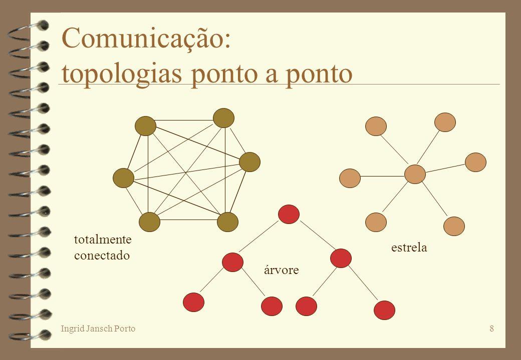 Comunicação: topologias ponto a ponto