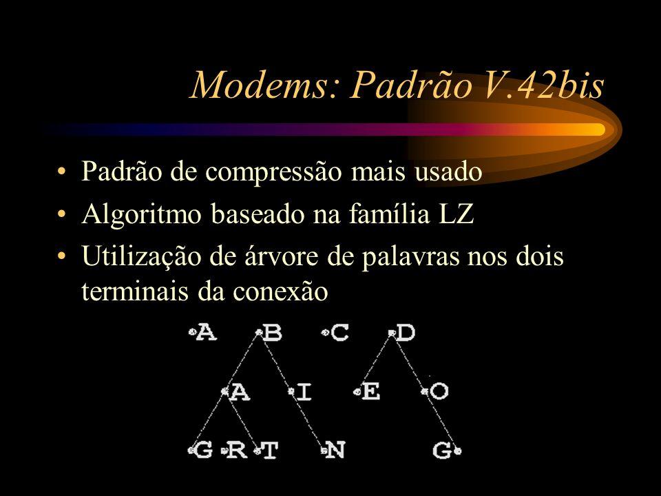 Modems: Padrão V.42bis Padrão de compressão mais usado