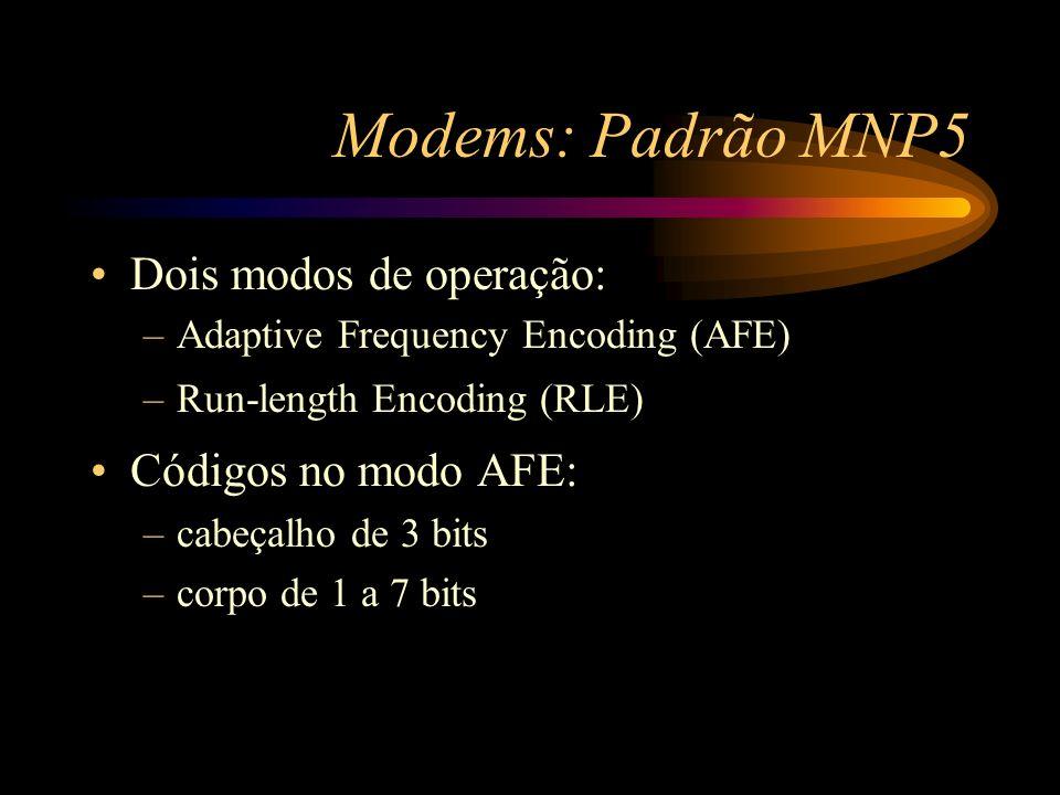 Modems: Padrão MNP5 Dois modos de operação: Códigos no modo AFE: