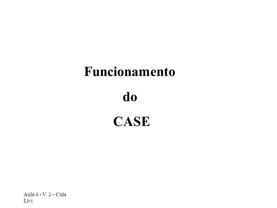 Funcionamento do CASE Aula 4 - V. 2 - Cida Livi
