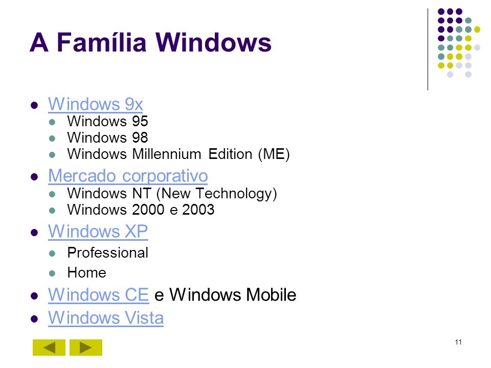 A Família Windows Windows 9x Mercado corporativo Windows XP