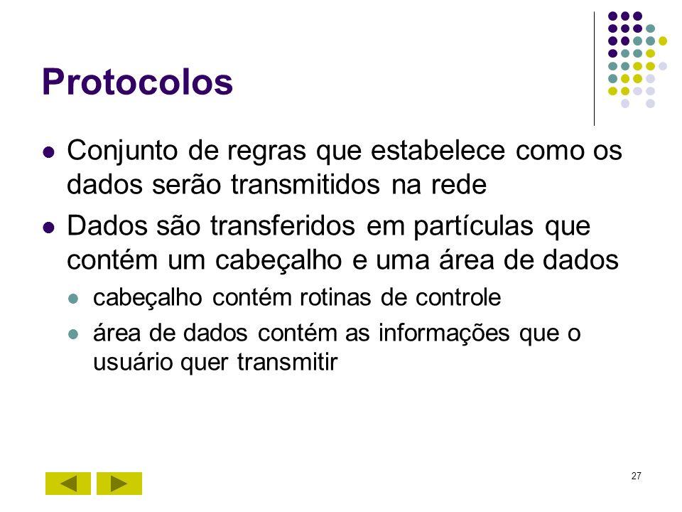 Protocolos Conjunto de regras que estabelece como os dados serão transmitidos na rede.