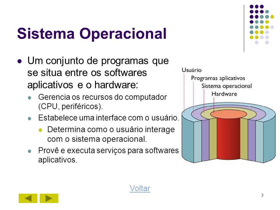 Sistema OperacionalUm conjunto de programas que se situa entre os softwares aplicativos e o hardware: