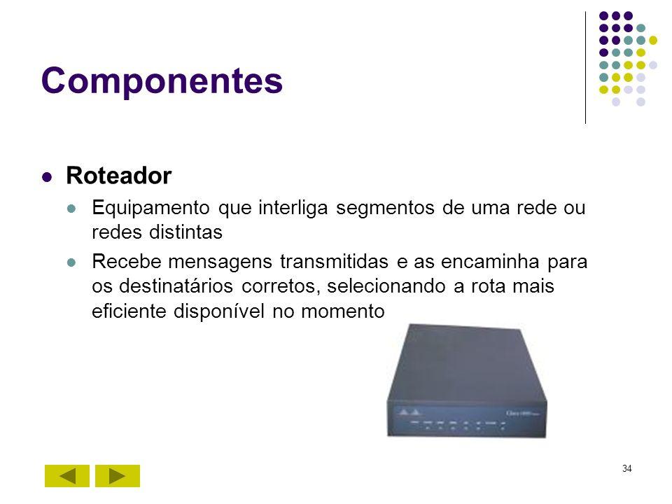 ComponentesRoteador. Equipamento que interliga segmentos de uma rede ou redes distintas.