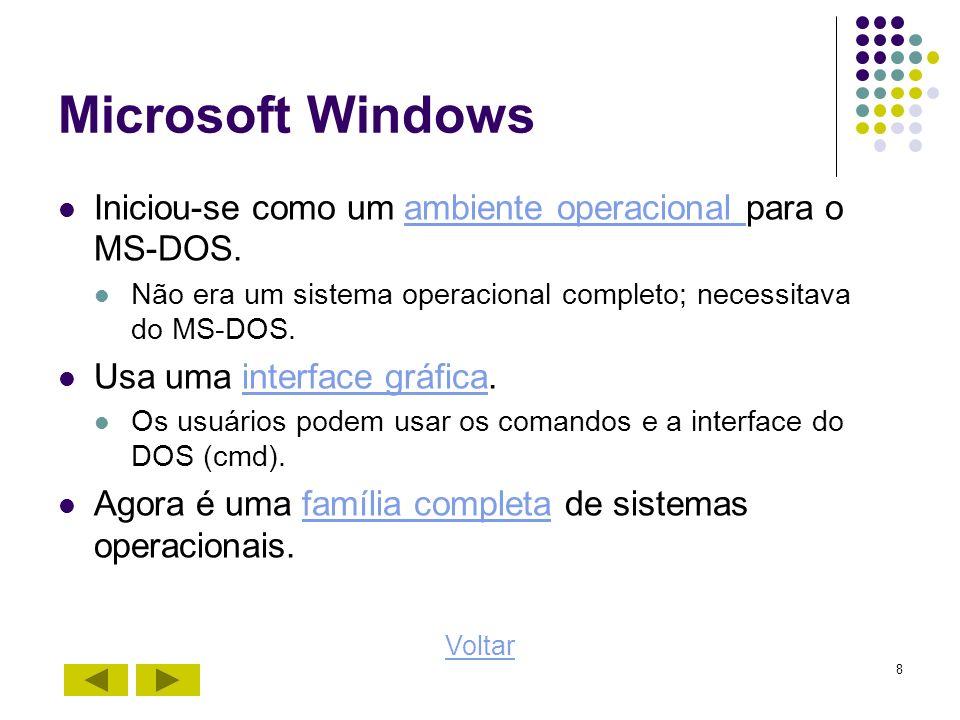 Microsoft Windows Iniciou-se como um ambiente operacional para o MS-DOS. Não era um sistema operacional completo; necessitava do MS-DOS.
