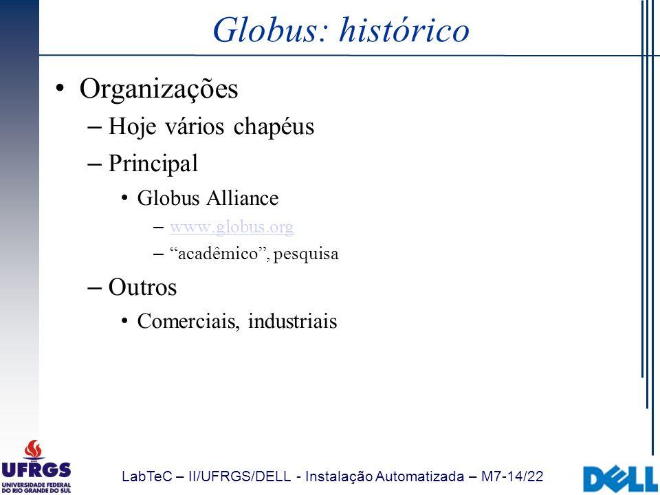 Globus: histórico Organizações Hoje vários chapéus Principal Outros