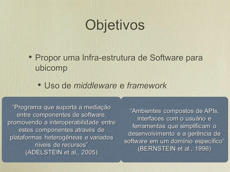 Objetivos Propor uma Infra-estrutura de Software para ubicomp
