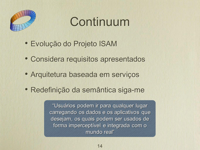 Continuum Evolução do Projeto ISAM Considera requisitos apresentados