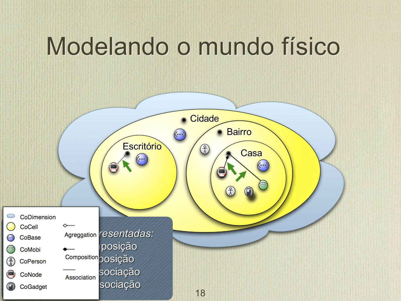 Modelando o mundo físico