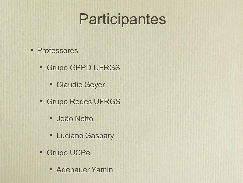Participantes Professores Grupo GPPD UFRGS Cláudio Geyer
