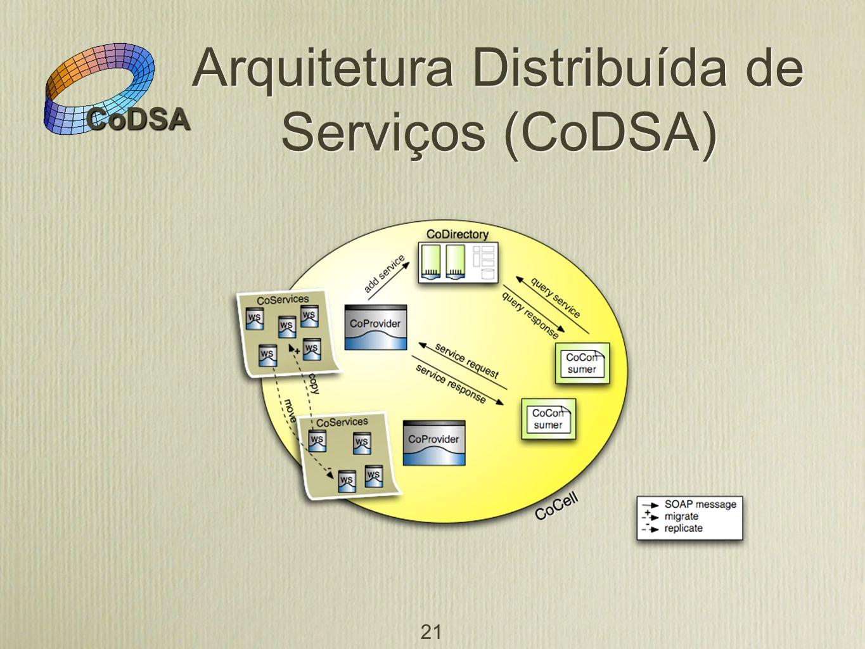 Arquitetura Distribuída de Serviços (CoDSA)