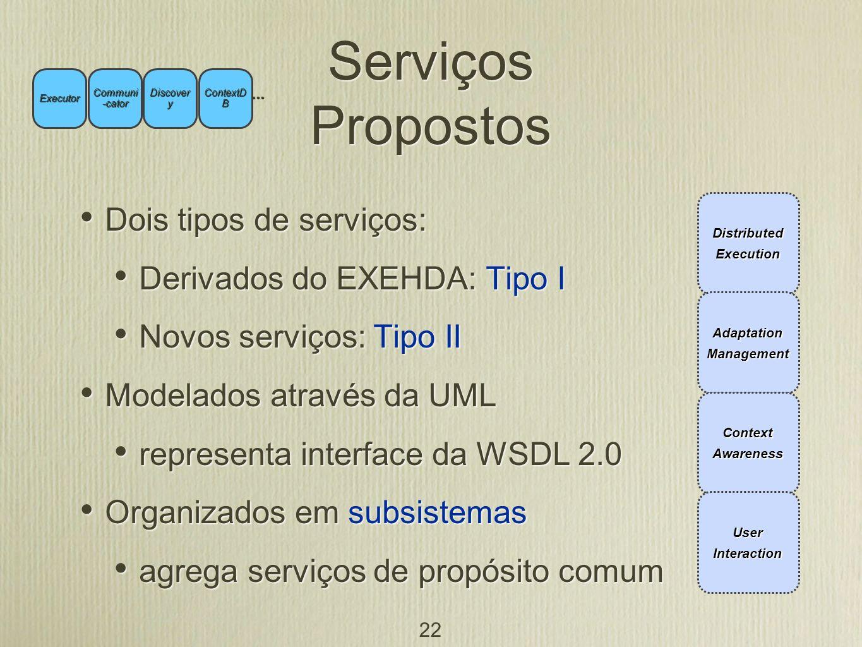 Serviços Propostos Dois tipos de serviços: Derivados do EXEHDA: Tipo I
