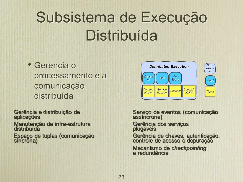 Subsistema de Execução Distribuída