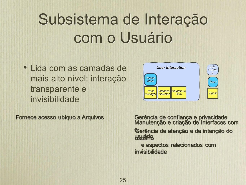 Subsistema de Interação com o Usuário