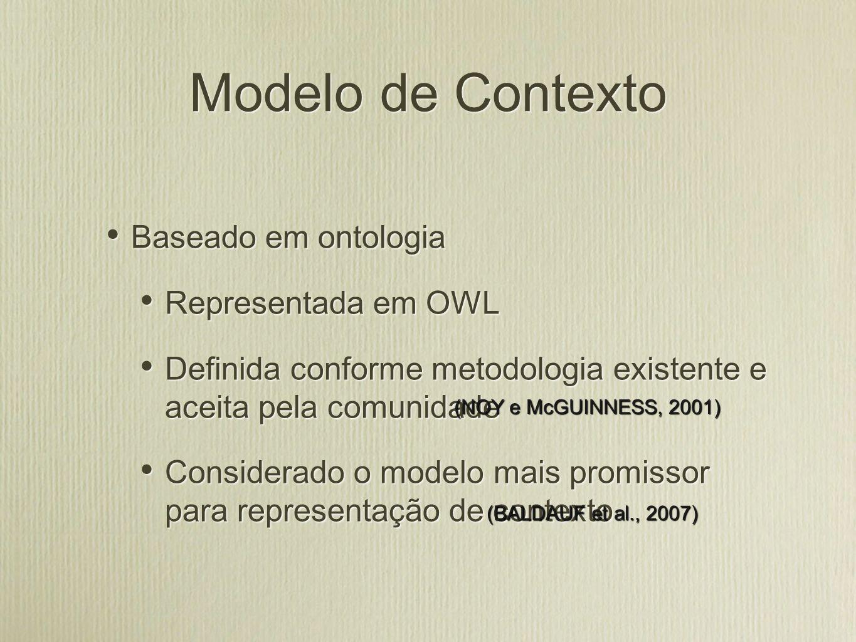 Modelo de Contexto Baseado em ontologia Representada em OWL