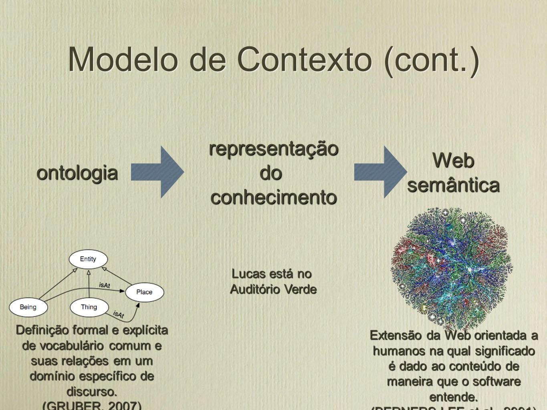 Modelo de Contexto (cont.)