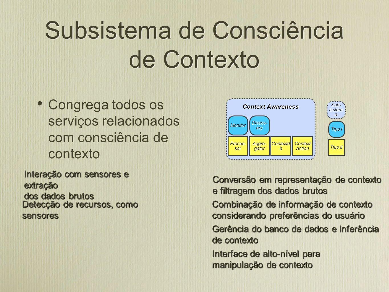 Subsistema de Consciência de Contexto