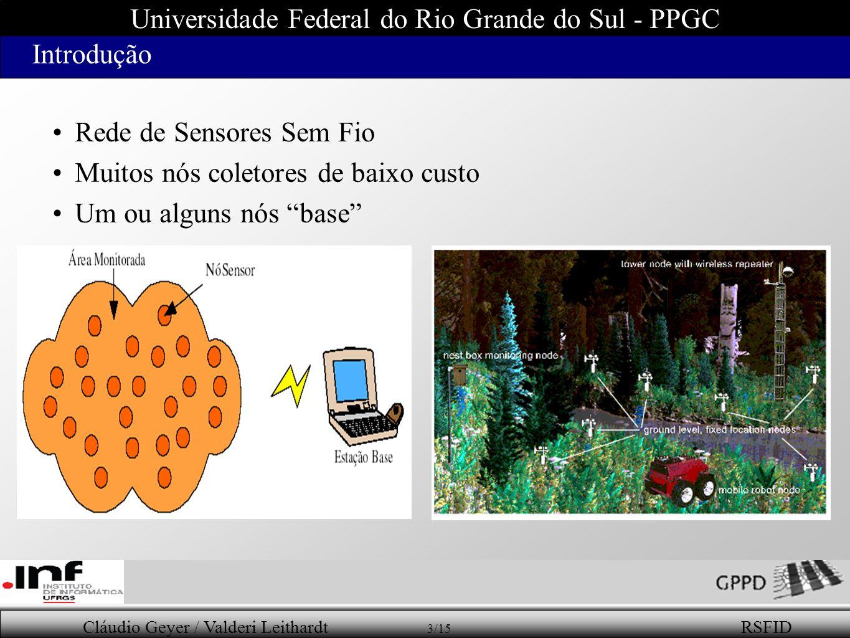 Universidade Federal do Rio Grande do Sul - PPGC Introdução