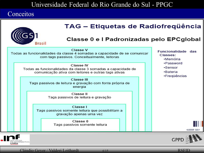 Universidade Federal do Rio Grande do Sul - PPGC Conceitos