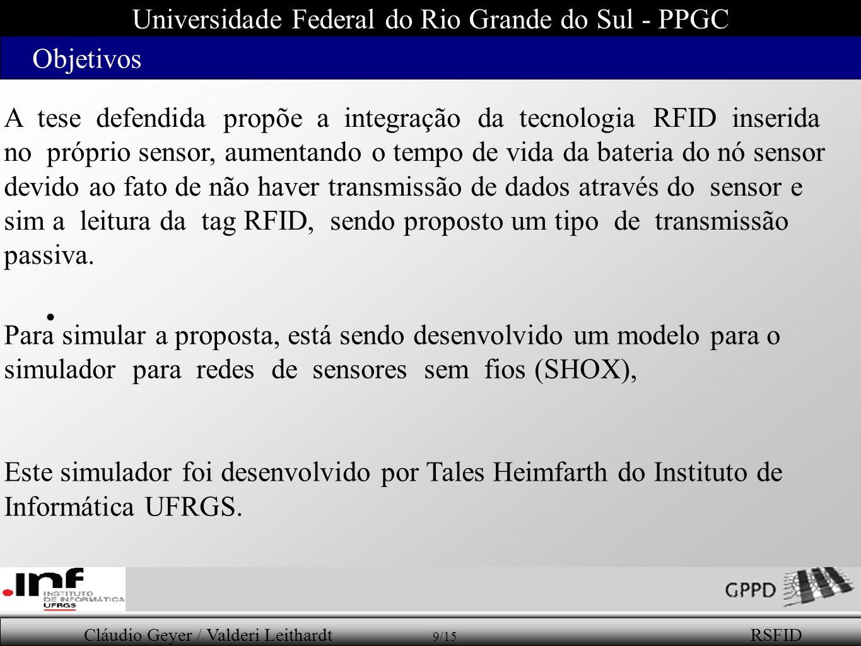 Universidade Federal do Rio Grande do Sul - PPGC Objetivos