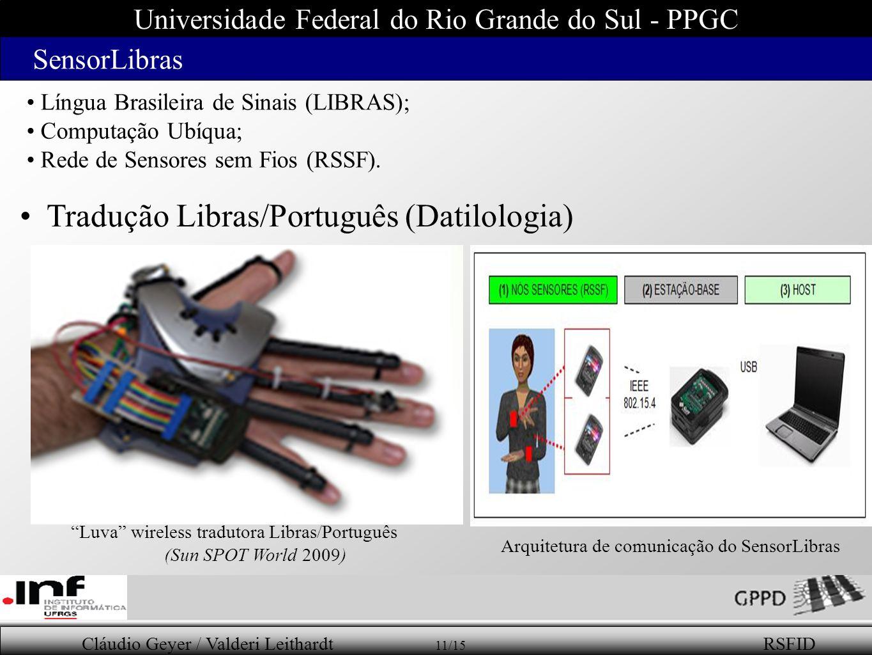 Tradução Libras/Português (Datilologia)