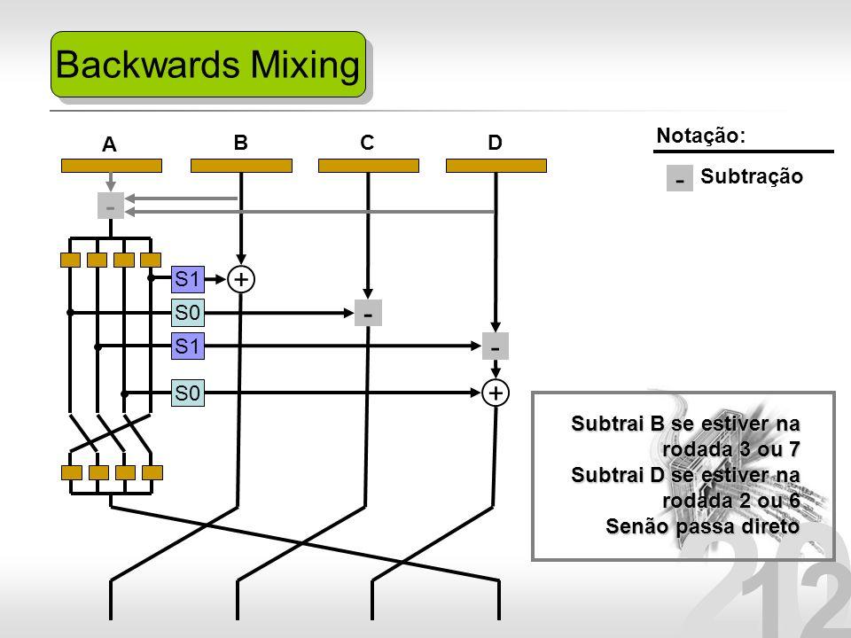 Backwards Mixing - - + - - + Notação: A B C D Subtração S1 S0 S1 S0