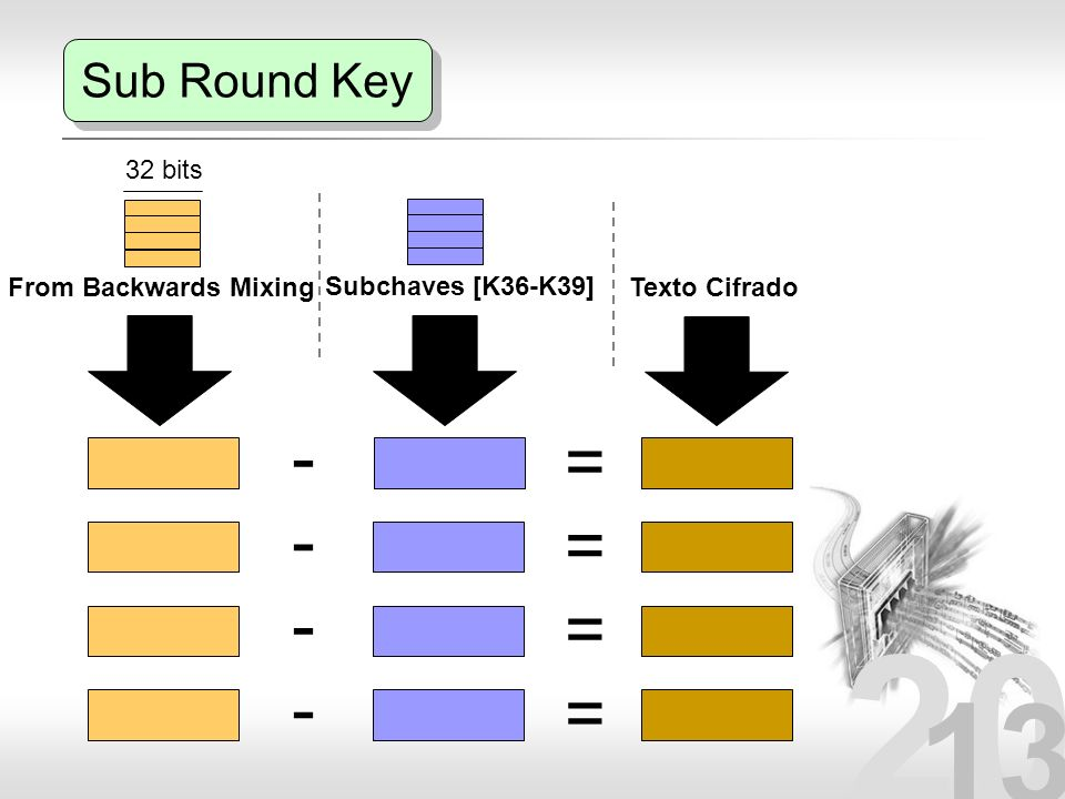 - = - = - = - = Sub Round Key 32 bits From Backwards Mixing