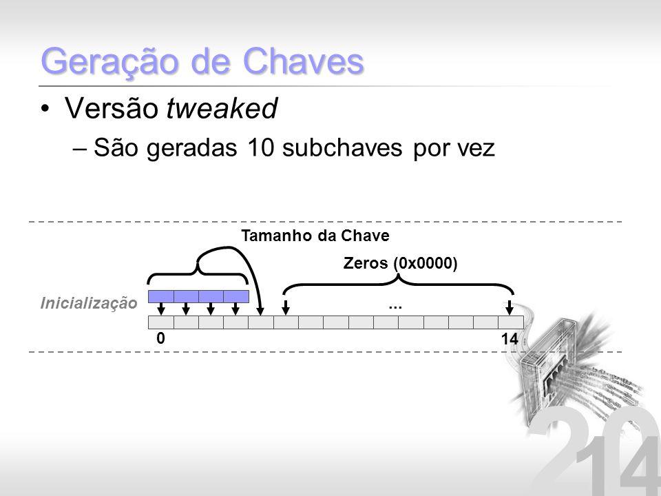 Geração de Chaves Versão tweaked São geradas 10 subchaves por vez