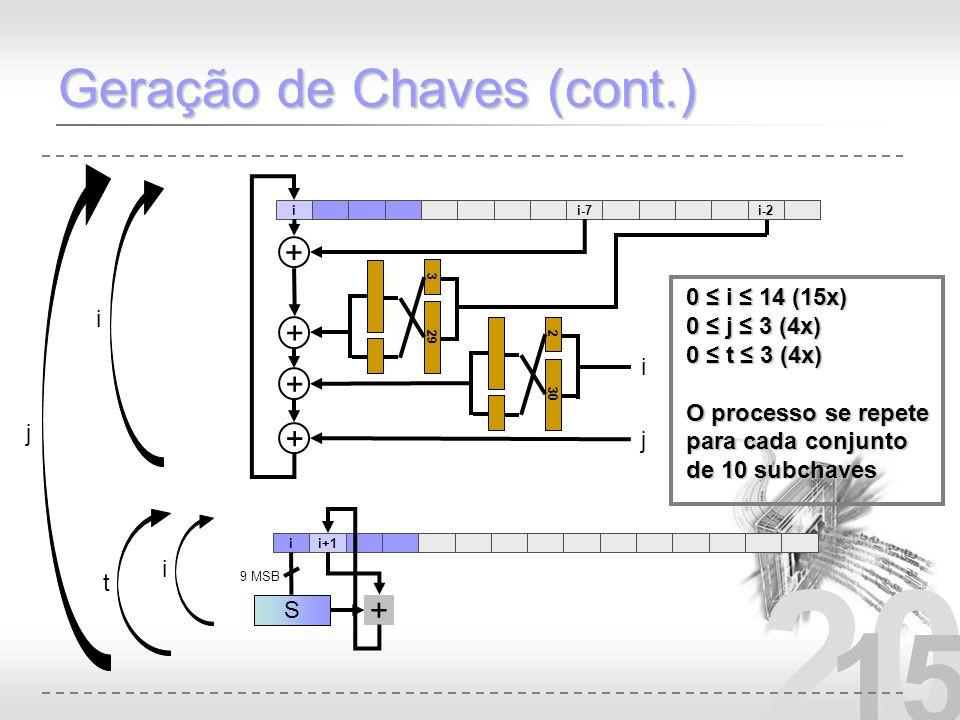Geração de Chaves (cont.)