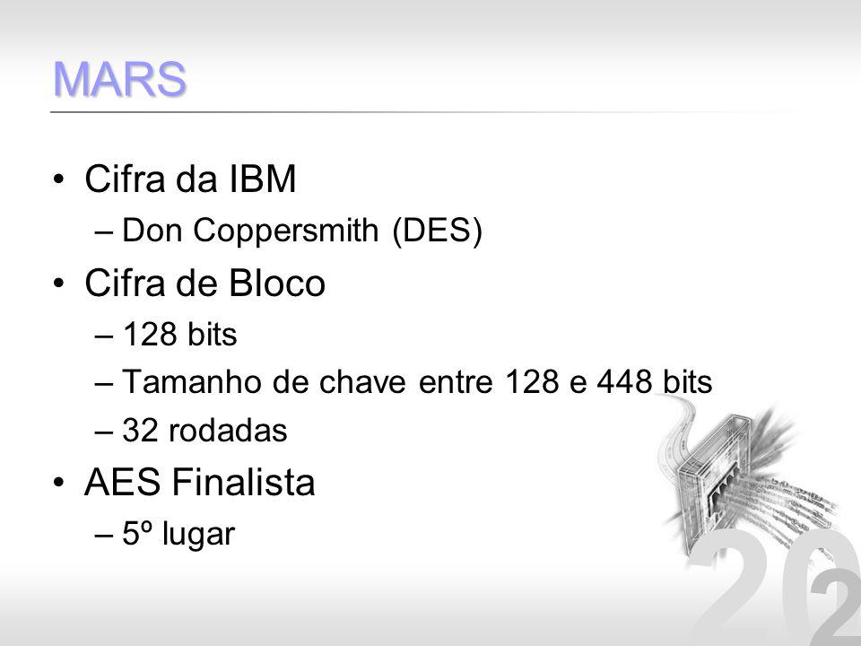 MARS Cifra da IBM Cifra de Bloco AES Finalista Don Coppersmith (DES)