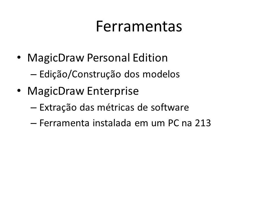 Ferramentas MagicDraw Personal Edition MagicDraw Enterprise