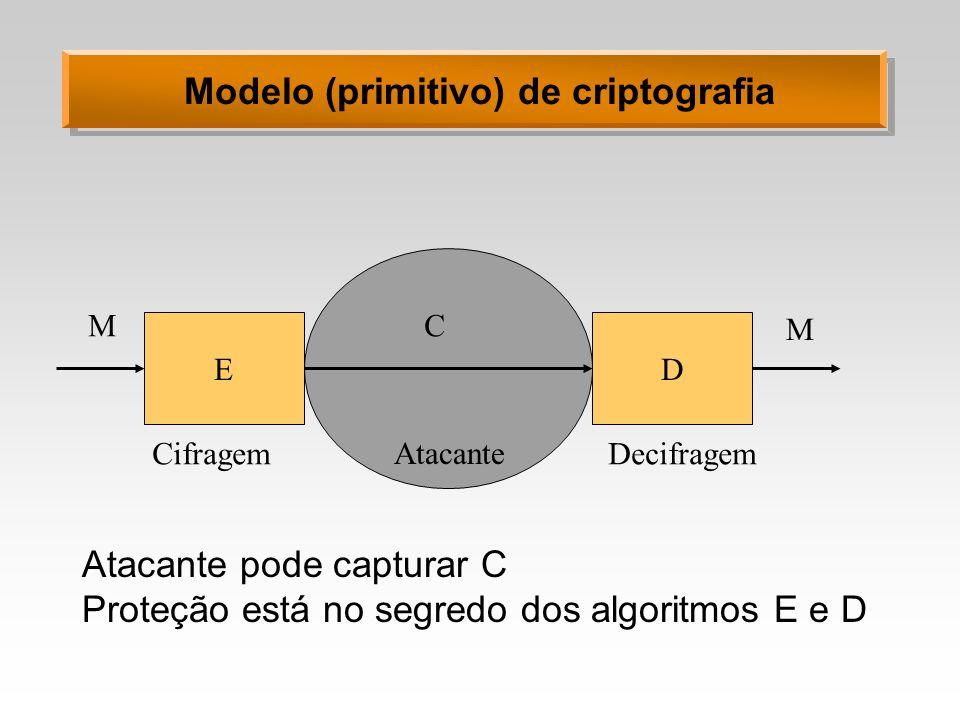 Modelo (primitivo) de criptografia