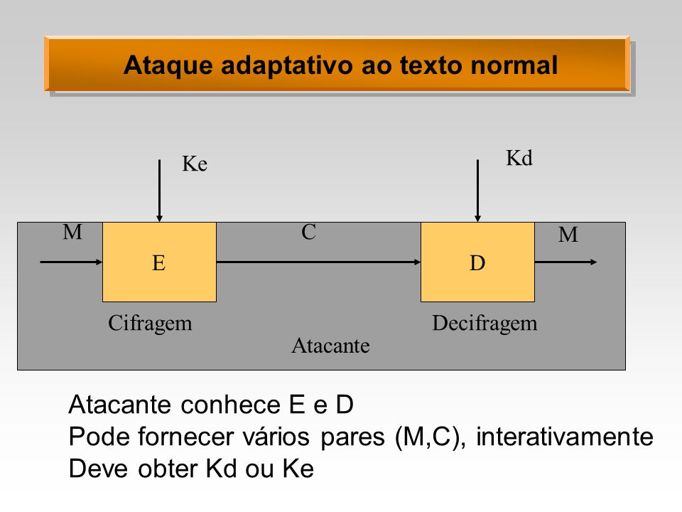 Ataque adaptativo ao texto normal