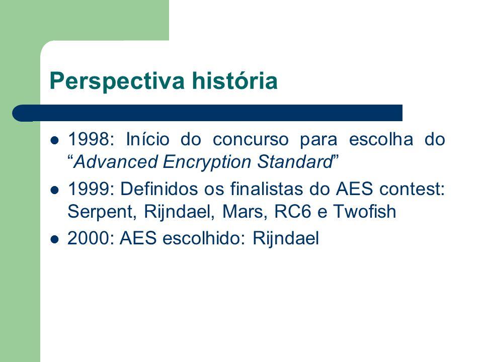 Perspectiva história1998: Início do concurso para escolha do Advanced Encryption Standard