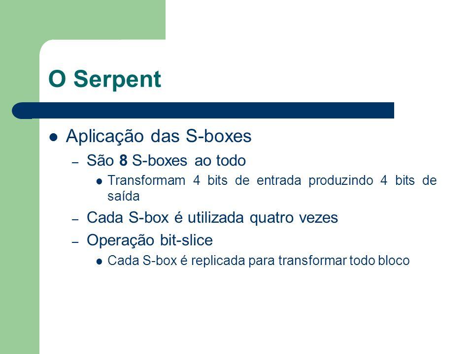 O Serpent Aplicação das S-boxes São 8 S-boxes ao todo