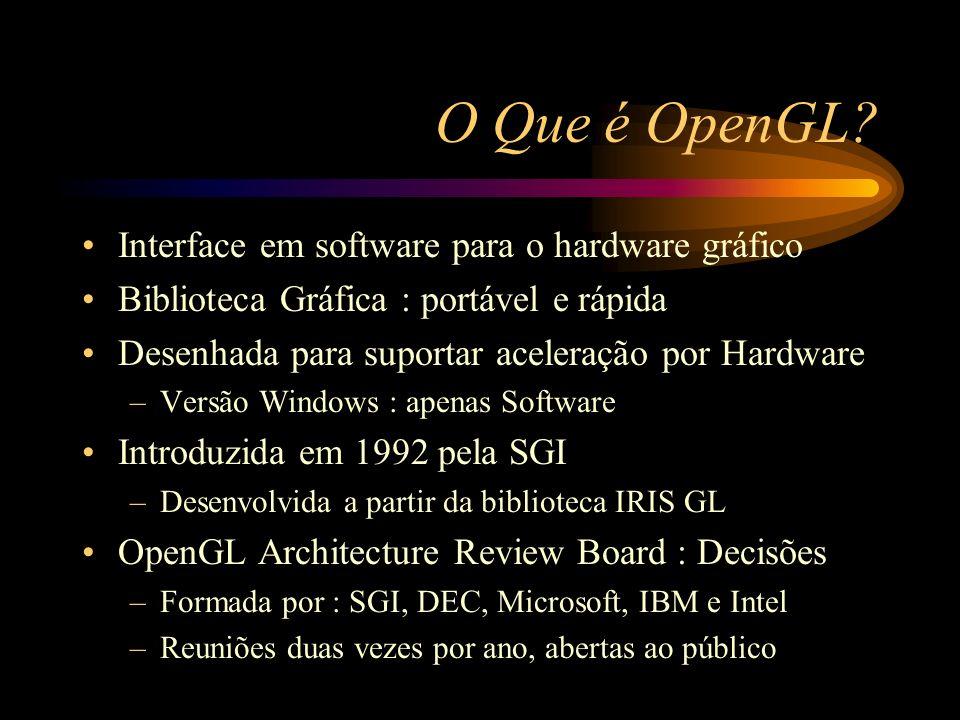 O Que é OpenGL Interface em software para o hardware gráfico